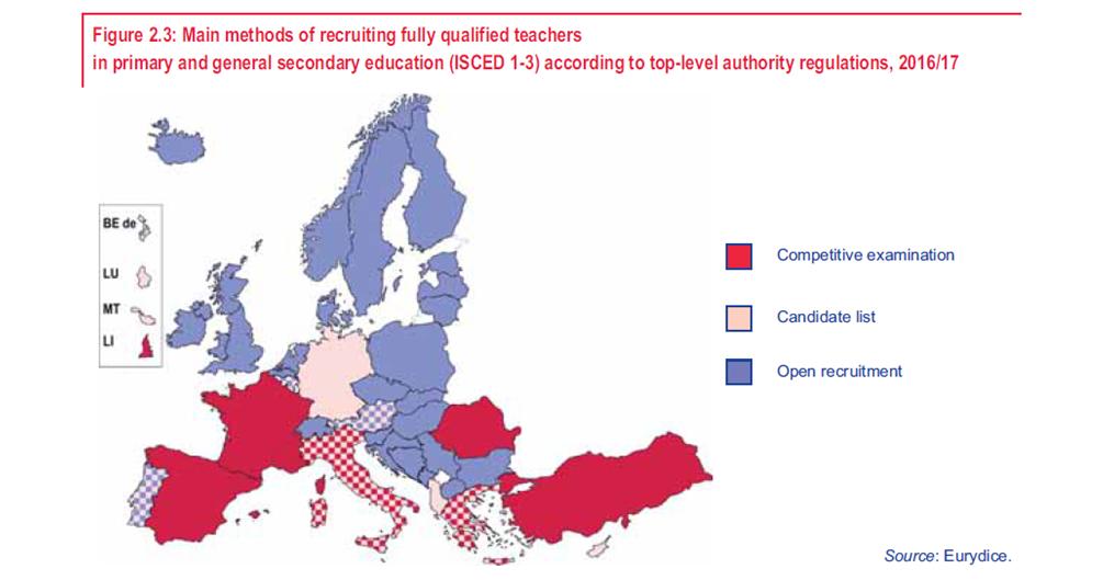 Grafische Übersicht Europas, die den Einsatz der drei verschiedenen Methoden zur Personalauswahl in Europa darstellt. Die Grafik wird nachfolgend im Fließtext erklärt. Quelle ist die Eurydice-Studie Teaching Careers in Europe: Access, Progression and Support.